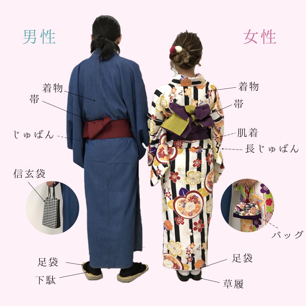 咲く都のレンタル着物のセット内容